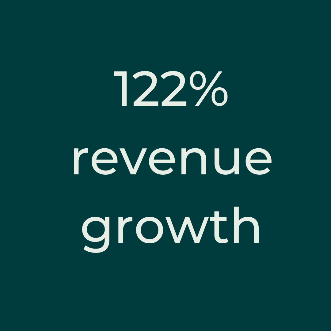 122% revenue growth