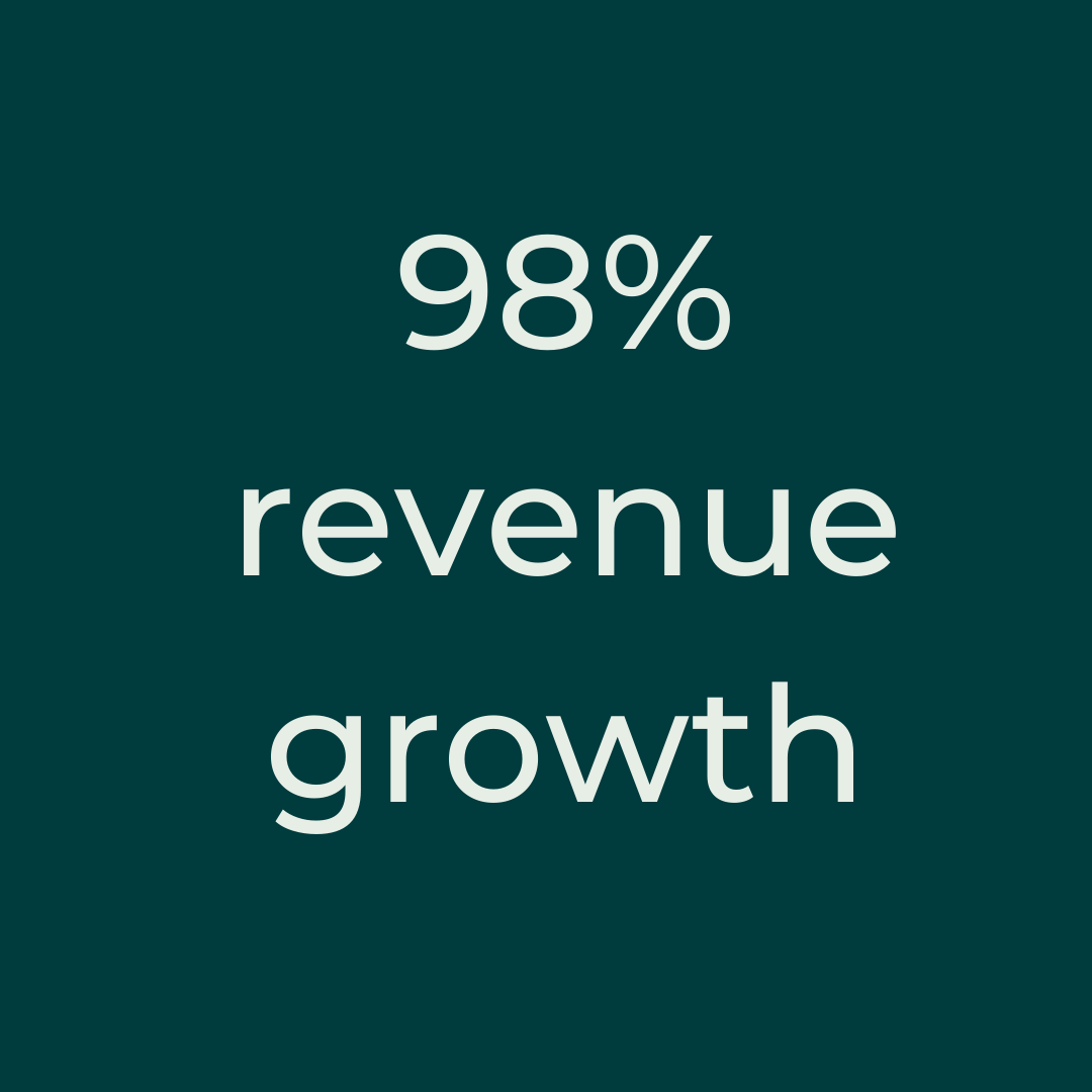 98% revenue growth